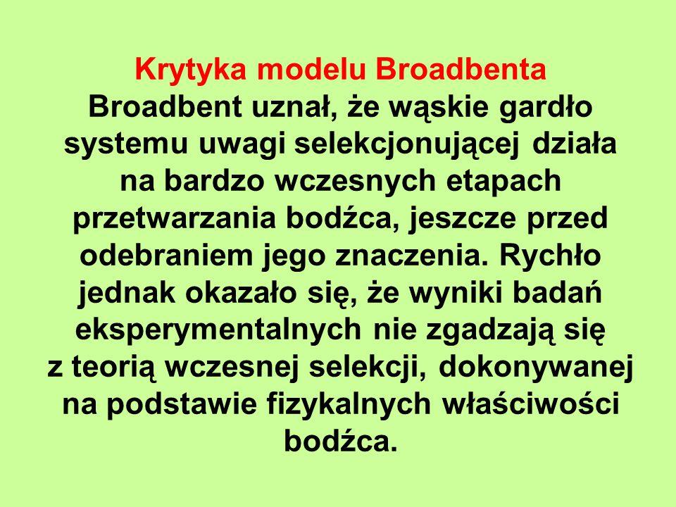 Krytyka modelu Broadbenta