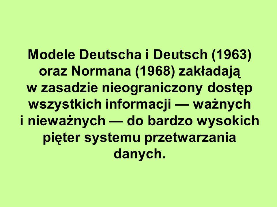 Modele Deutscha i Deutsch (1963) oraz Normana (1968) zakładają