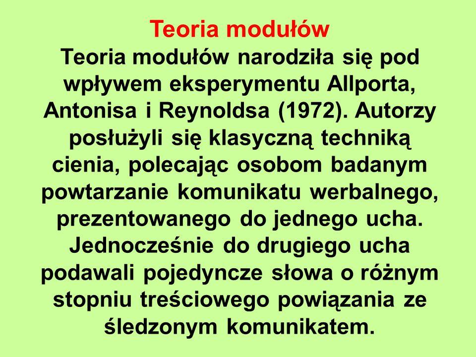 Teoria modułów