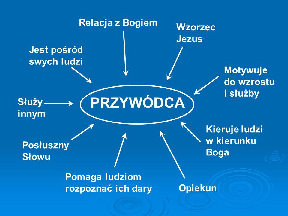 PRZYWÓDCA Relacja z Bogiem Wzorzec Jezus Jest pośród swych ludzi