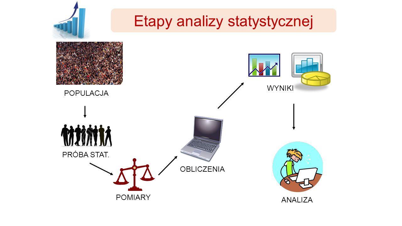 Etapy analizy statystycznej