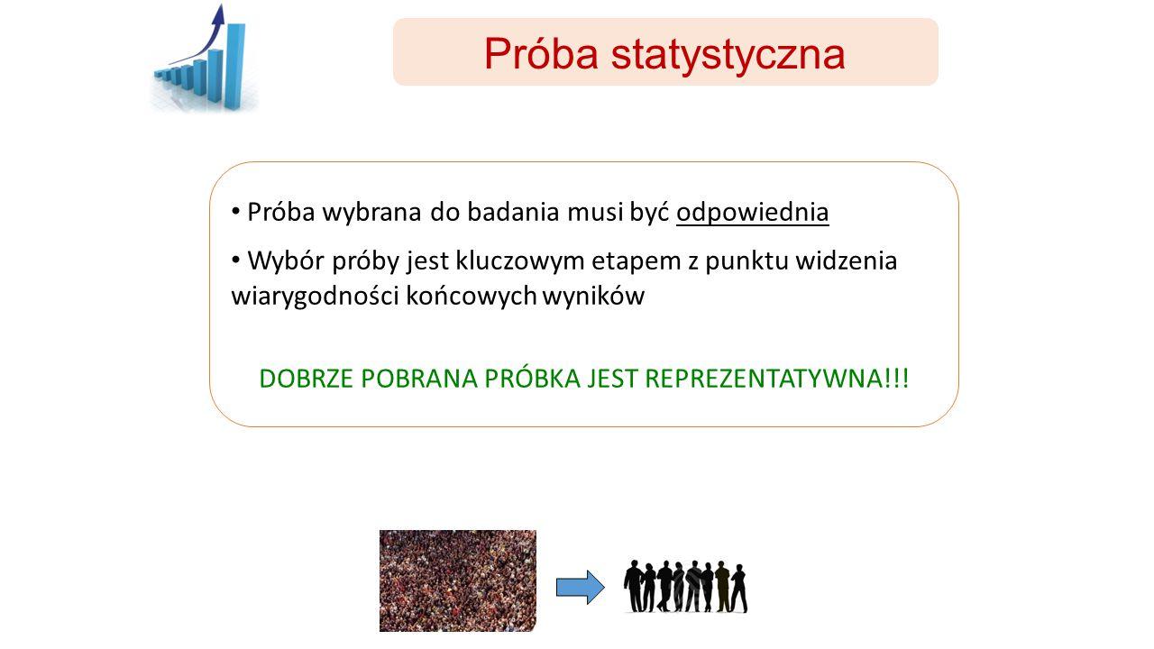 DOBRZE POBRANA PRÓBKA JEST REPREZENTATYWNA!!!