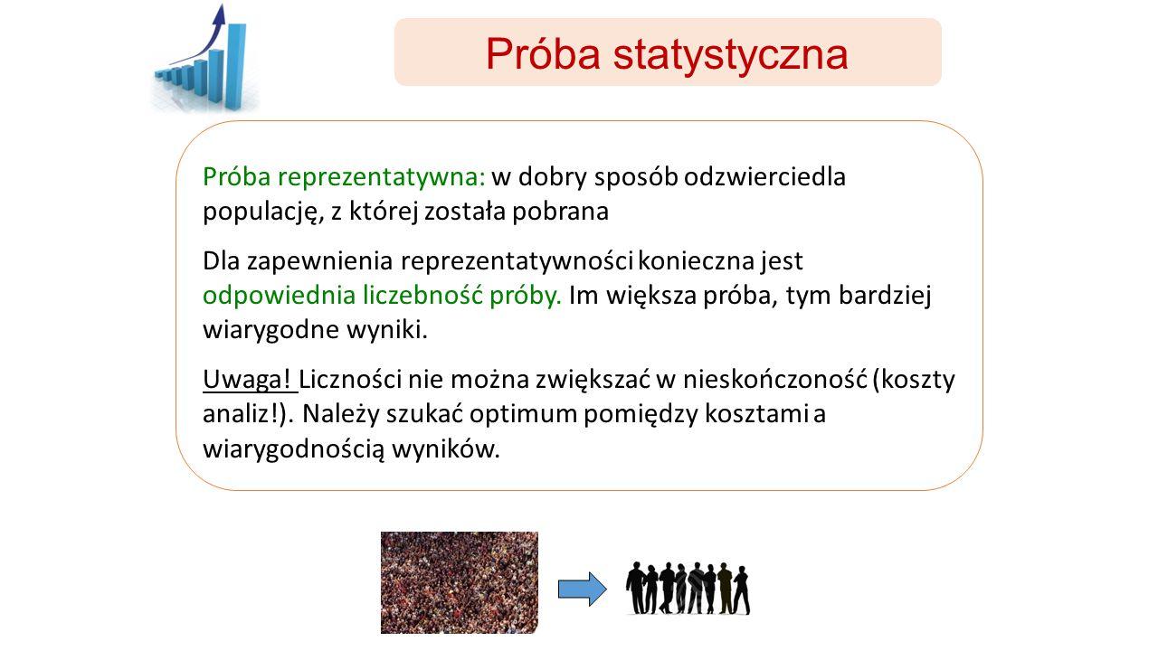 Próba statystyczna Próba reprezentatywna: w dobry sposób odzwierciedla populację, z której została pobrana.