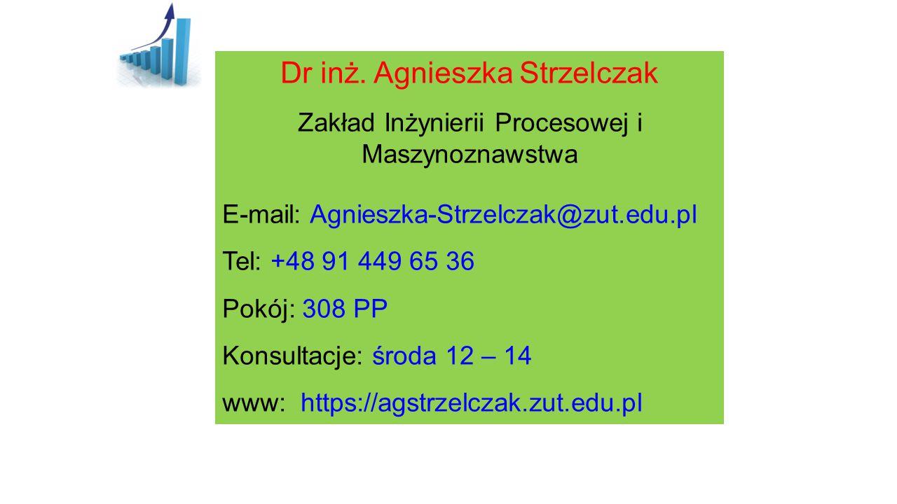 Dr inż. Agnieszka Strzelczak