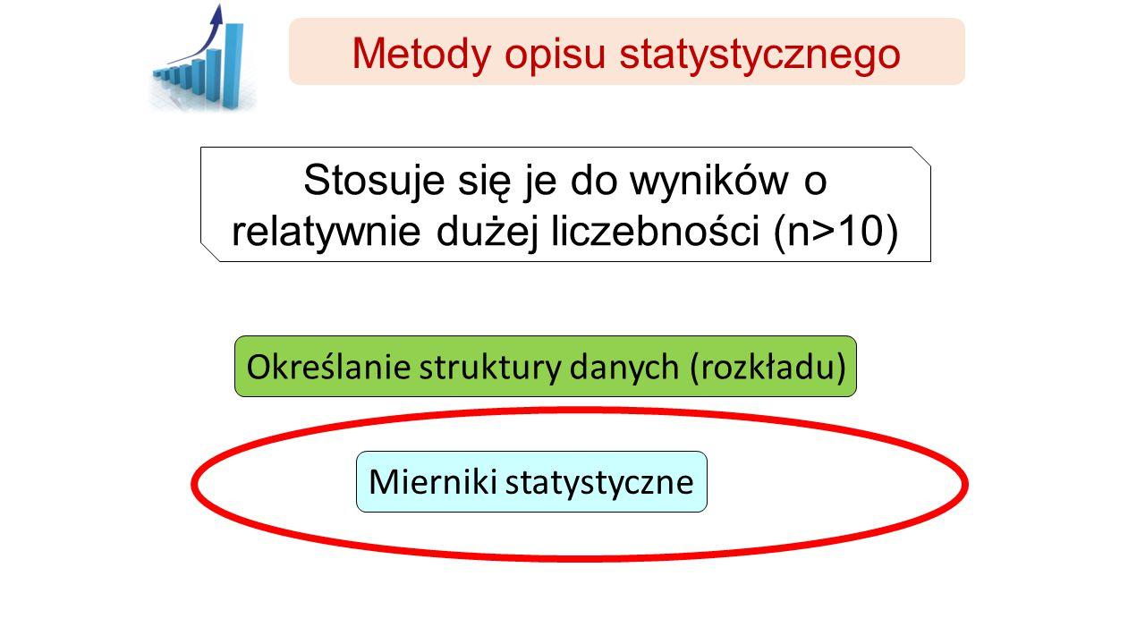 Metody opisu statystycznego