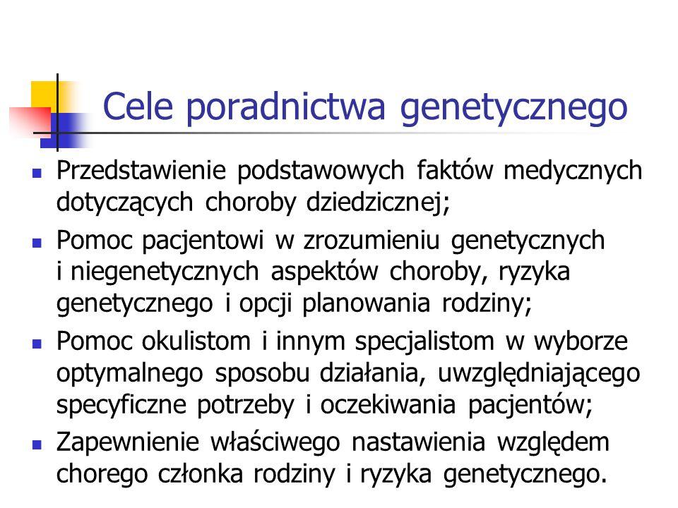 Cele poradnictwa genetycznego