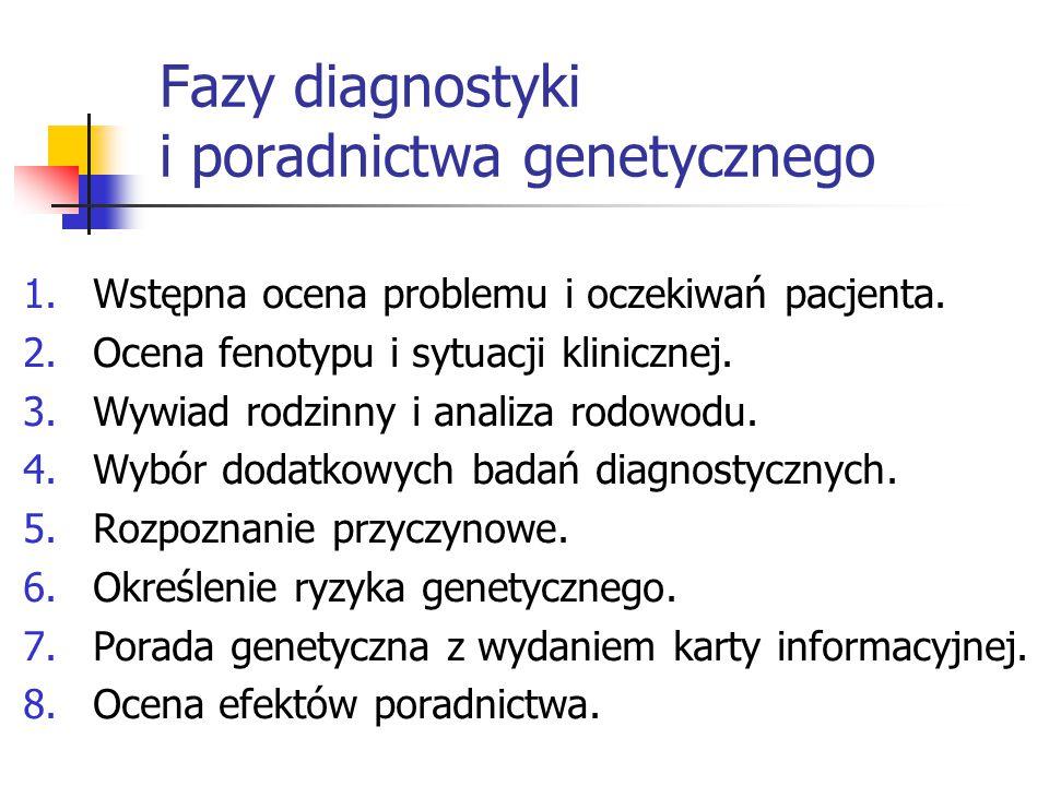 Fazy diagnostyki i poradnictwa genetycznego