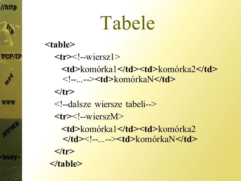 Tabele <table> <tr><!--wiersz1>