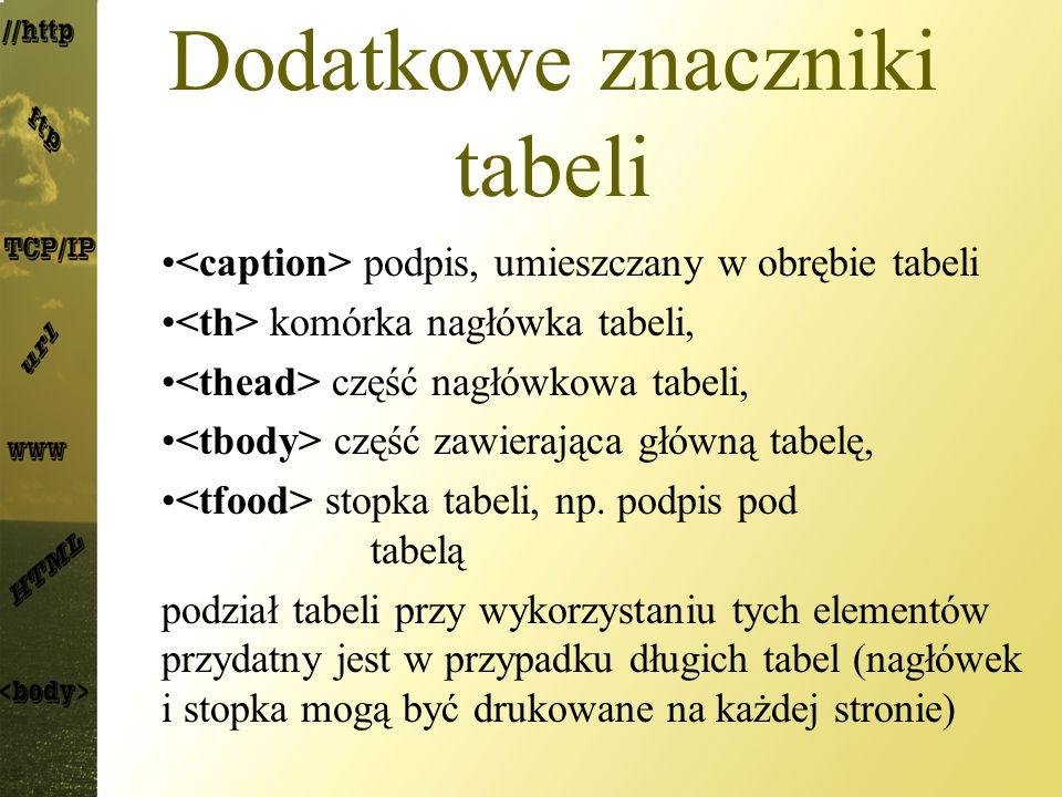 Dodatkowe znaczniki tabeli