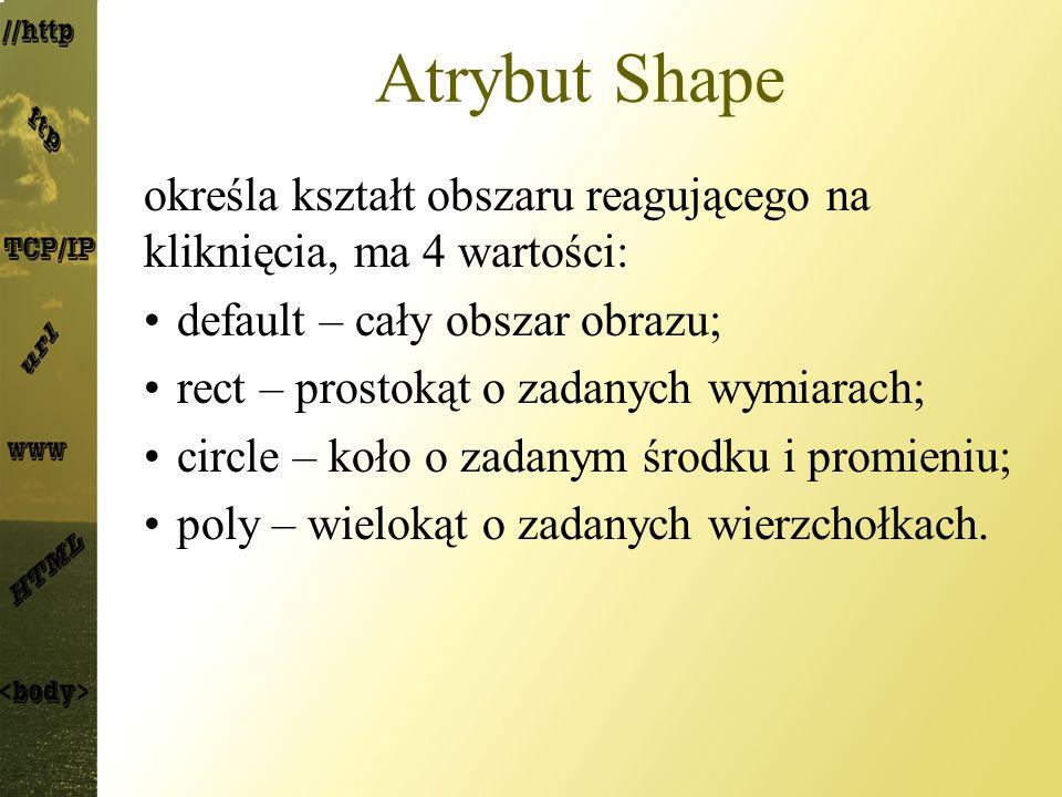 Atrybut Shape określa kształt obszaru reagującego na kliknięcia, ma 4 wartości: default – cały obszar obrazu;