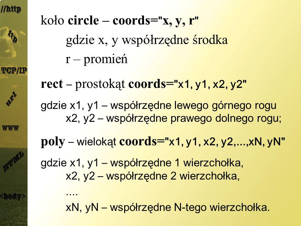 koło circle – coords= x, y, r gdzie x, y współrzędne środka