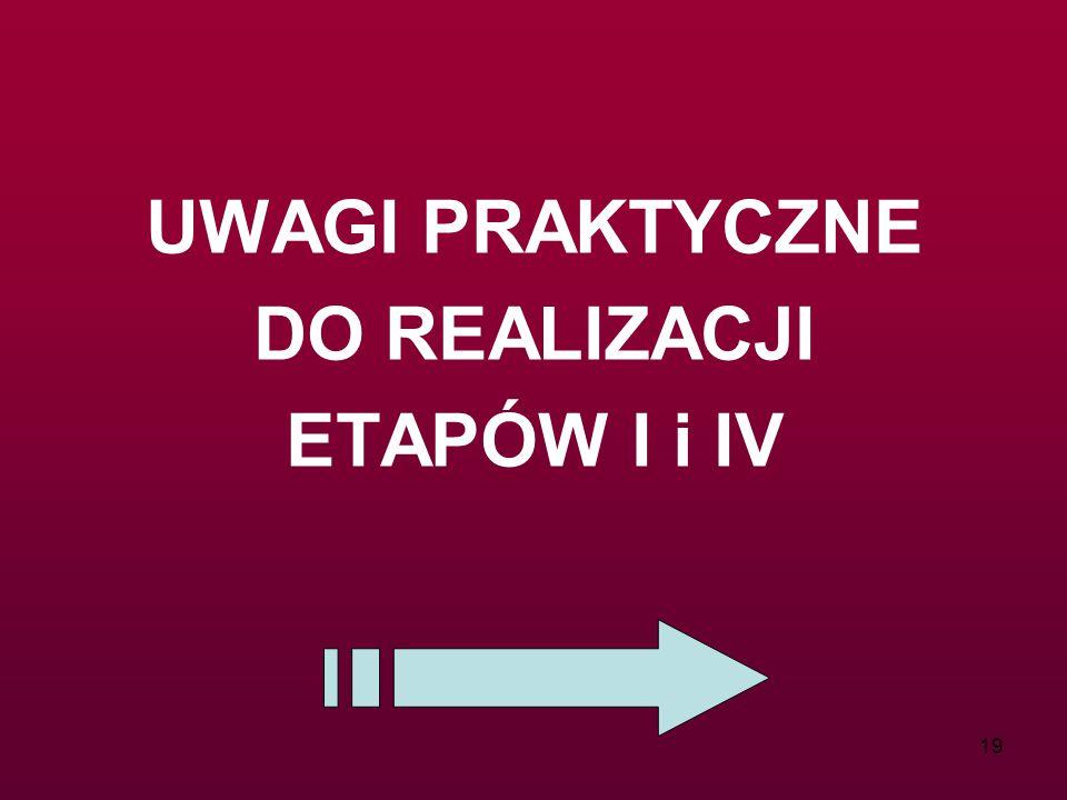 UWAGI PRAKTYCZNE DO REALIZACJI ETAPÓW I i IV