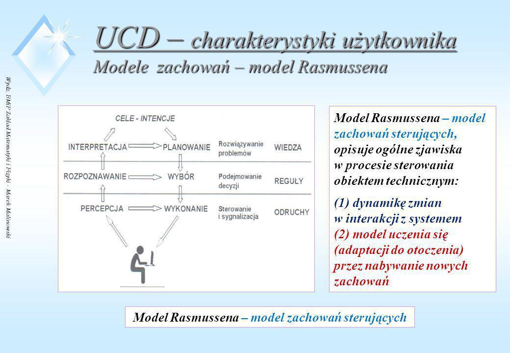 Model Rasmussena – model zachowań sterujących