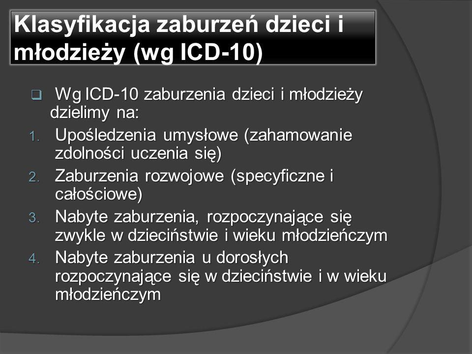 Klasyfikacja zaburzeń dzieci i młodzieży (wg ICD-10)