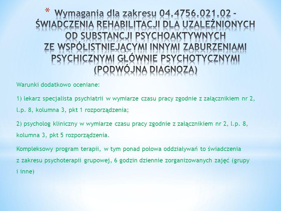Wymagania dla zakresu 04.4756.021.02 - ŚWIADCZENIA REHABILITACJI DLA UZALEŻNIONYCH OD SUBSTANCJI PSYCHOAKTYWNYCH ZE WSPÓŁISTNIEJĄCYMI INNYMI ZABURZENIAMI PSYCHICZNYMI GŁÓWNIE PSYCHOTYCZNYMI (PODWÓJNA DIAGNOZA)