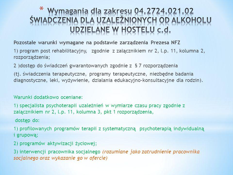 Wymagania dla zakresu 04.2724.021.02 ŚWIADCZENIA DLA UZALEŻNIONYCH OD ALKOHOLU UDZIELANE W HOSTELU c.d.