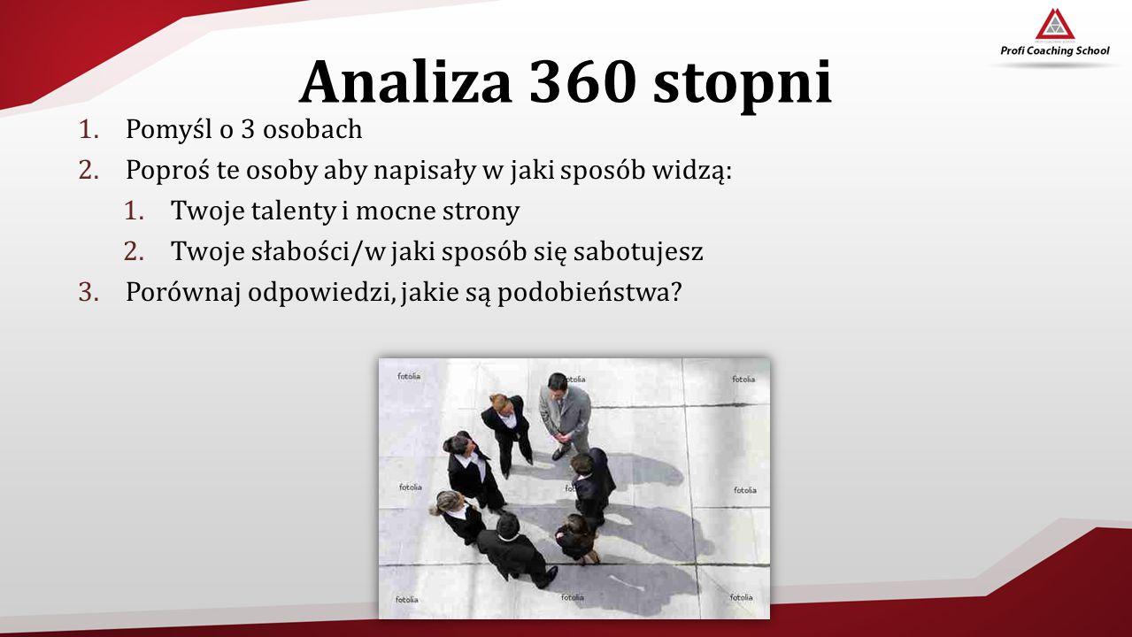 Analiza 360 stopni Pomyśl o 3 osobach
