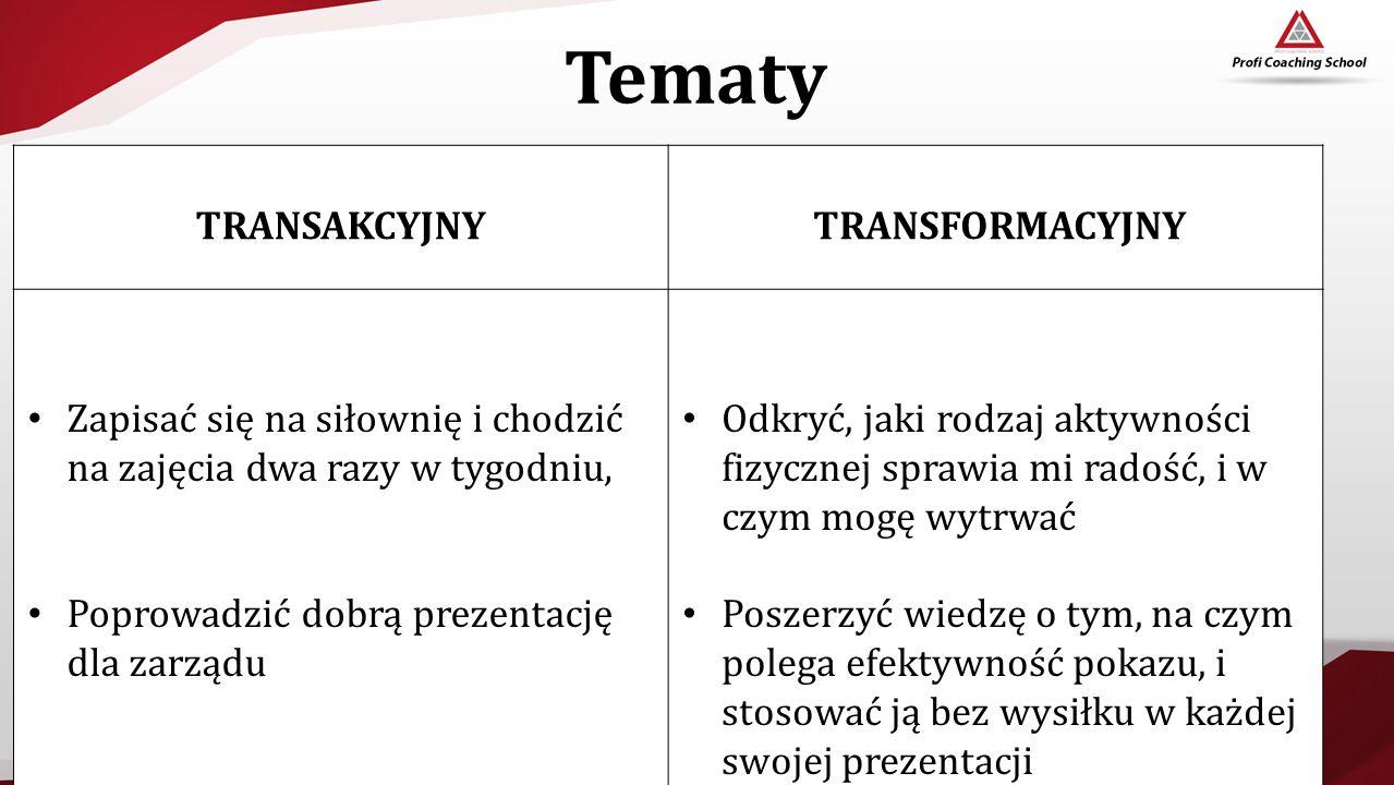 Tematy TRANSAKCYJNY TRANSFORMACYJNY