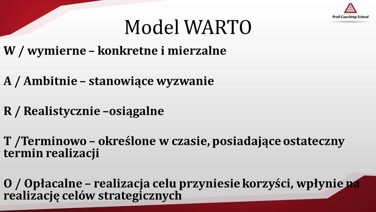 Model WARTO