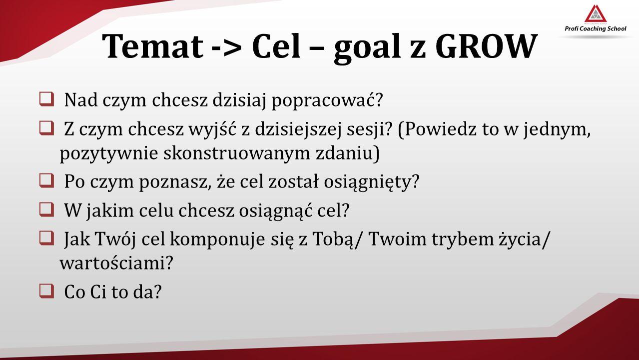 Temat -> Cel – goal z GROW