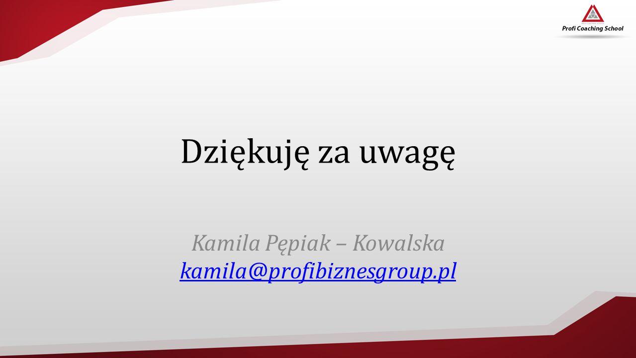 Kamila Pępiak – Kowalska kamila@profibiznesgroup.pl