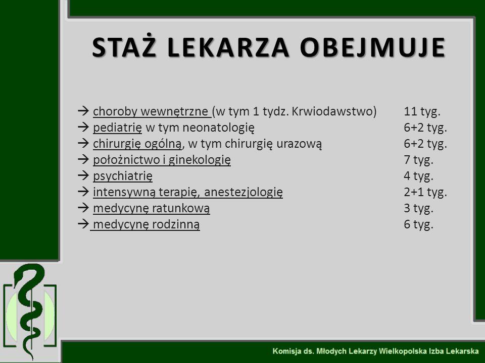 Kariera lekarza Lek. Marcin Żytkiewicz. STAŻ LEKARZA OBEJMUJE.