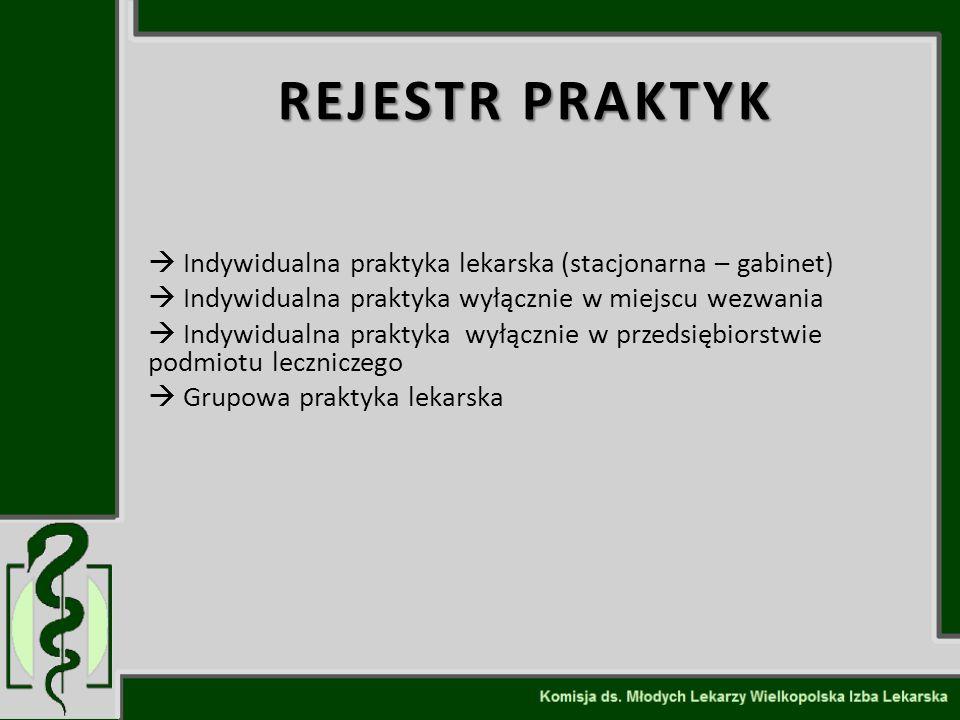 REJESTR PRAKTYK