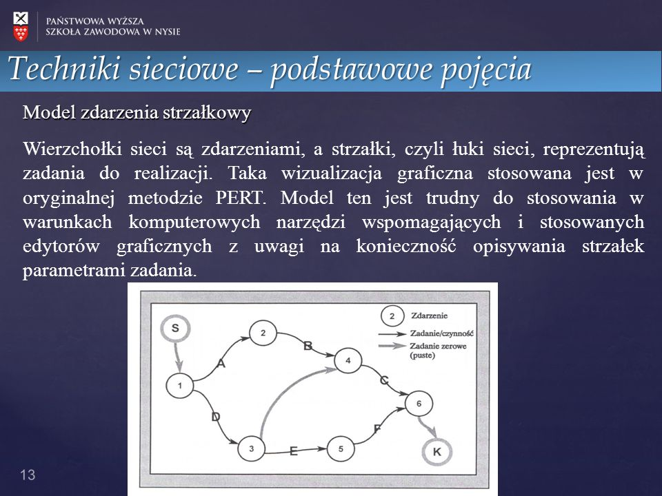 Techniki sieciowe – podstawowe pojęcia