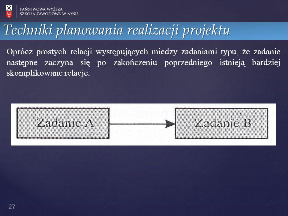Techniki planowania realizacji projektu