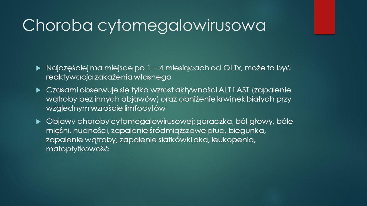 Choroba cytomegalowirusowa