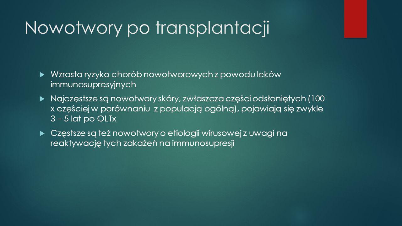 Nowotwory po transplantacji