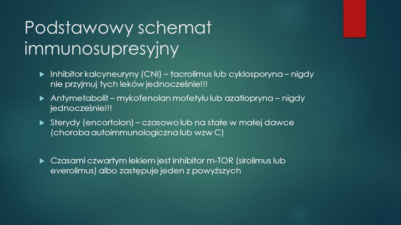 Podstawowy schemat immunosupresyjny