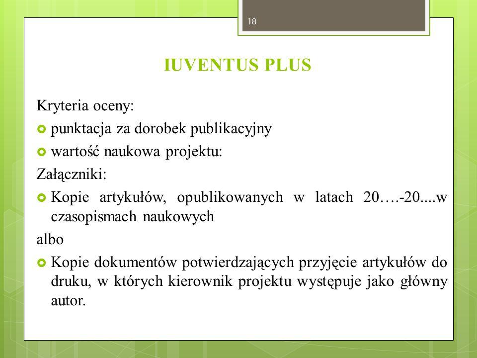 IUVENTUS PLUS Kryteria oceny: punktacja za dorobek publikacyjny