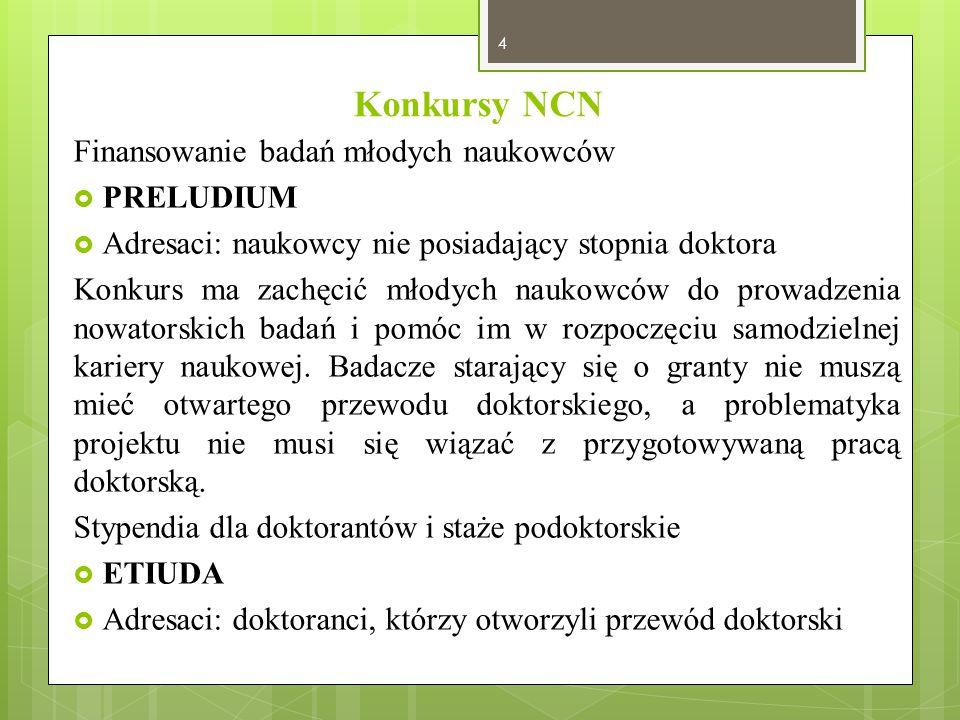 Konkursy NCN Finansowanie badań młodych naukowców PRELUDIUM