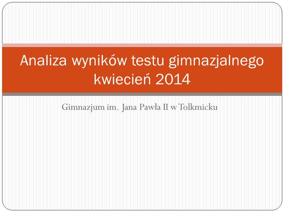 Analiza wyników testu gimnazjalnego kwiecień 2014