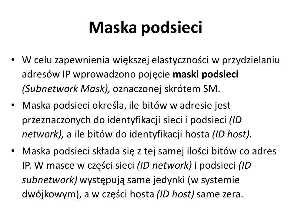 Maska podsieci