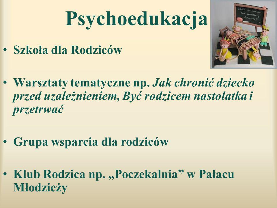 Psychoedukacja Szkoła dla Rodziców