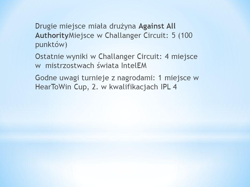 Drugie miejsce miała drużyna Against All AuthorityMiejsce w Challanger Circuit: 5 (100 punktów) Ostatnie wyniki w Challanger Circuit: 4 miejsce w mistrzostwach świata IntelEM Godne uwagi turnieje z nagrodami: 1 miejsce w HearToWin Cup, 2.