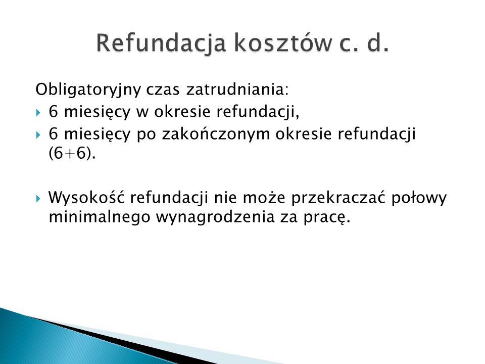 Refundacja kosztów c. d. Obligatoryjny czas zatrudniania: