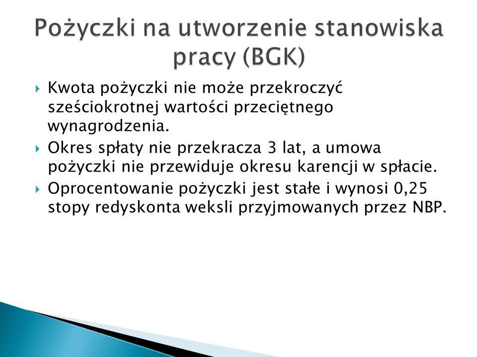 Pożyczki na utworzenie stanowiska pracy (BGK)