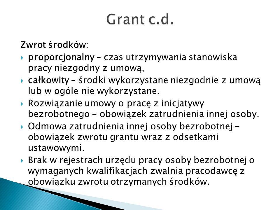 Grant c.d. Zwrot środków:
