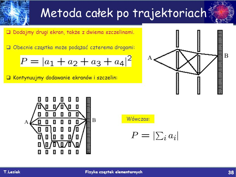 Metoda całek po trajektoriach