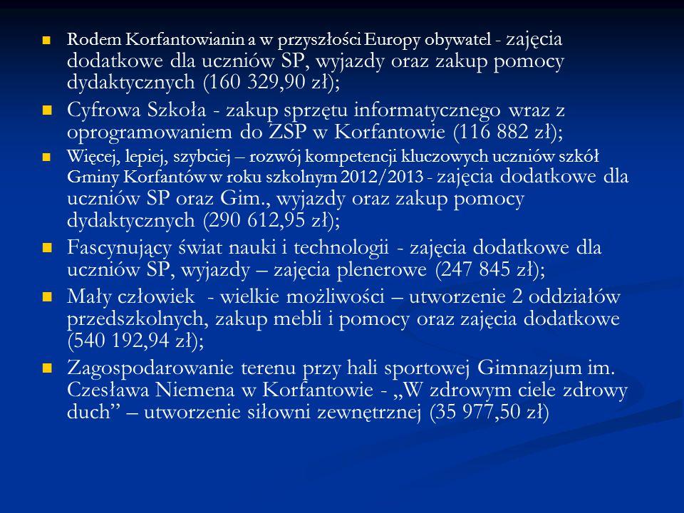 Rodem Korfantowianin a w przyszłości Europy obywatel - zajęcia dodatkowe dla uczniów SP, wyjazdy oraz zakup pomocy dydaktycznych (160 329,90 zł);
