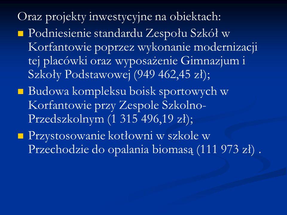 Oraz projekty inwestycyjne na obiektach:
