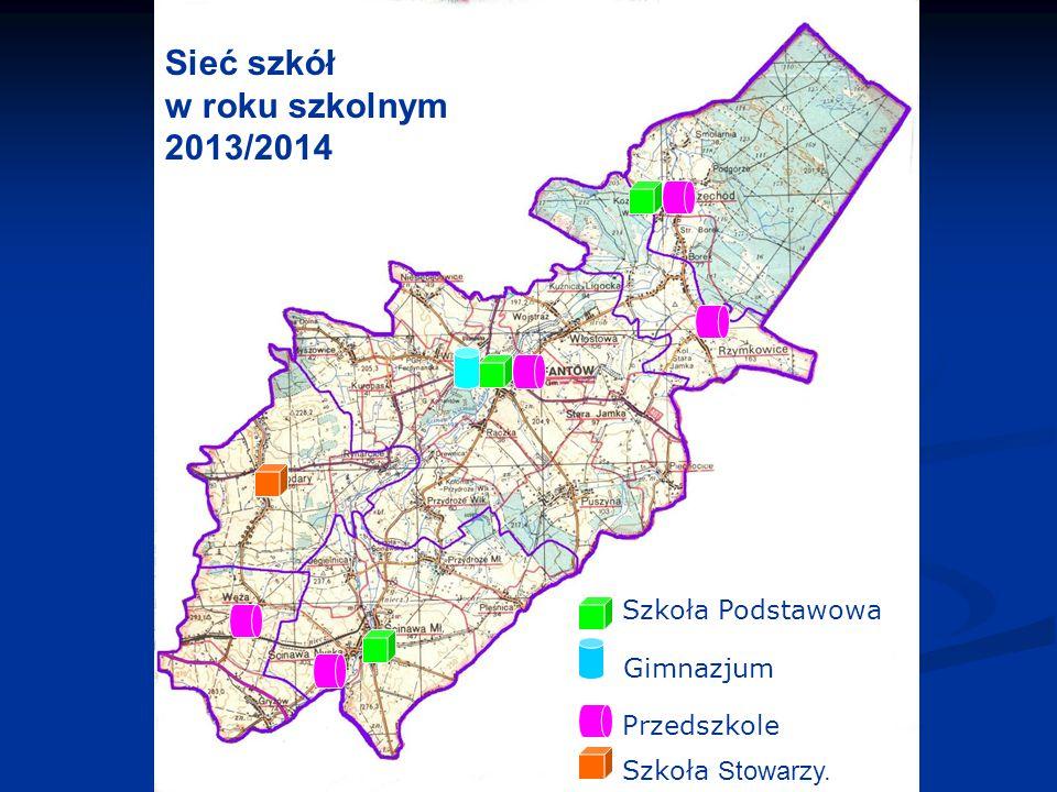 Sieć szkół w roku szkolnym 2013/2014 Szkoła Podstawowa Gimnazjum