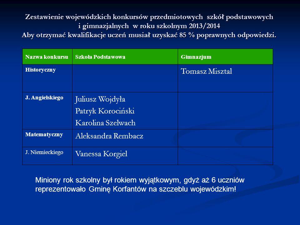 Tomasz Misztal Juliusz Wojdyła Patryk Korociński Karolina Szelwach