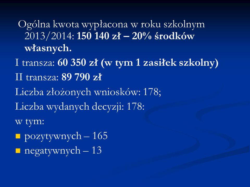 Ogólna kwota wypłacona w roku szkolnym 2013/2014: 150 140 zł – 20% środków własnych.