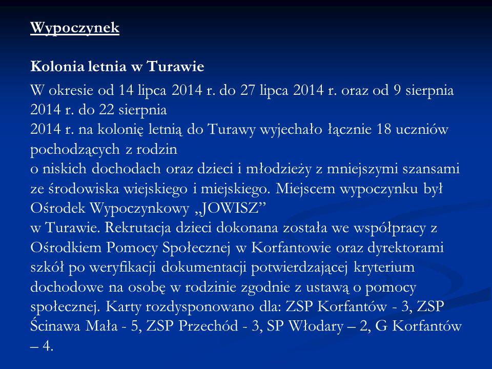 Wypoczynek Kolonia letnia w Turawie.