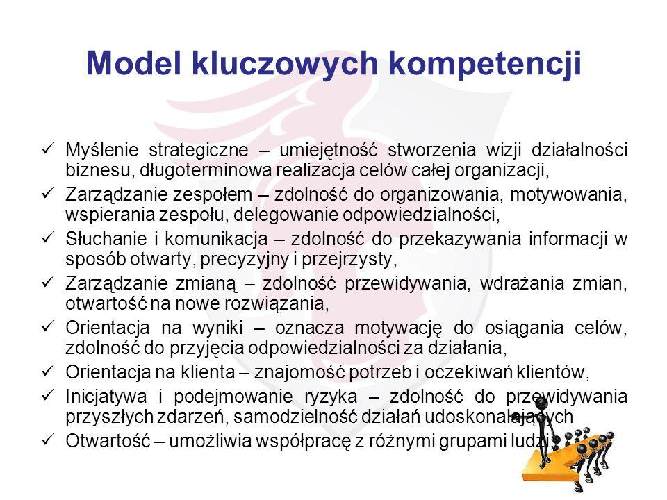 Model kluczowych kompetencji
