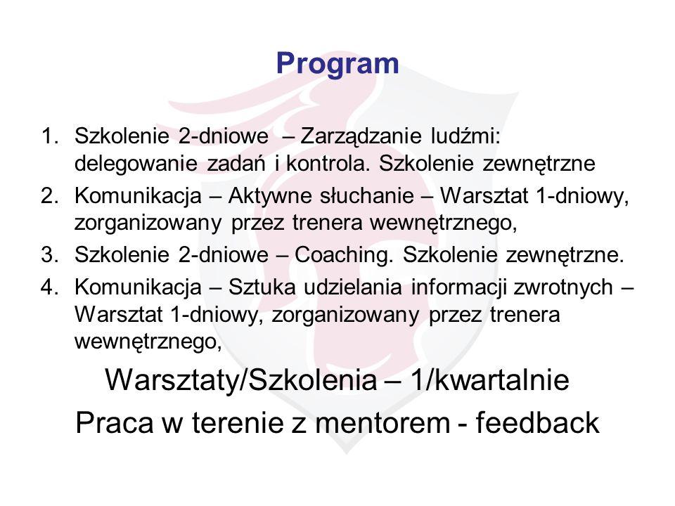 Warsztaty/Szkolenia – 1/kwartalnie